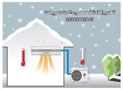 راه اندازی گرمایش داکت اسپلیت